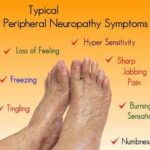 Peripheral Neuropathy Treatment, diabetic neuropathy, post chemotherapy neuropathy, nerve damage